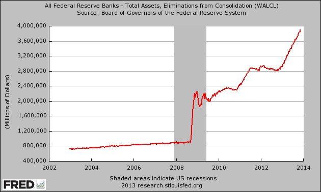 federal reserve system and world securities By the federal reserve system and the us of the money supply the federal reserve affects the federal reserve buys us treasury securities by.